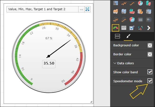 Speedometer Visual